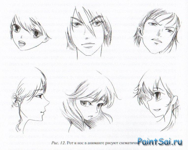 как рисовать рты аниме: