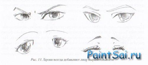 Как рисовать Брови, Нос, Рот и Уши аниме